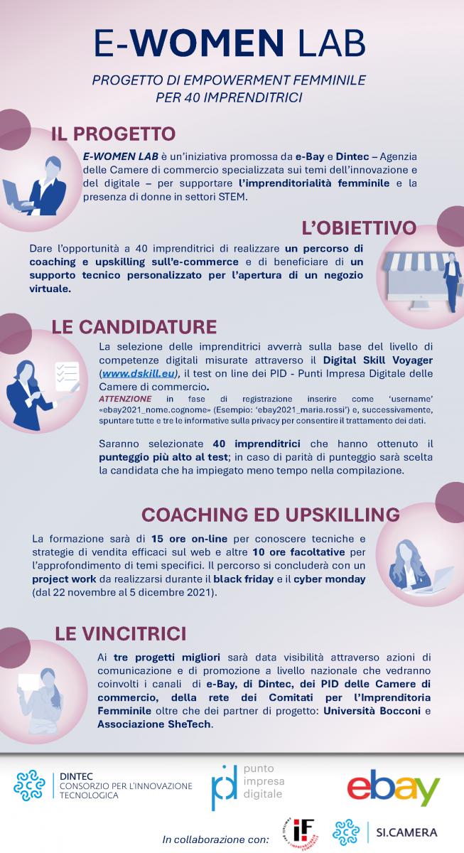 E-WOMEN LAB - Progetto di empowerment femminile per 40 imprenditrici