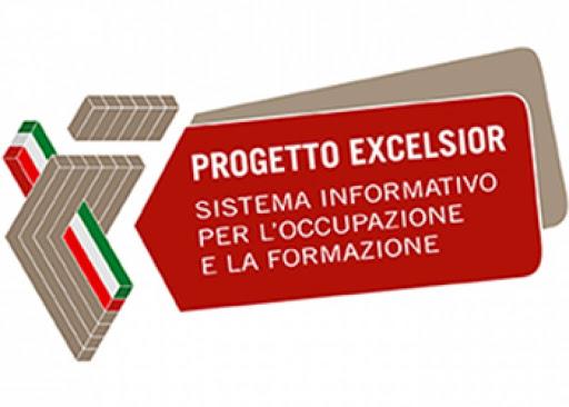 Al via la rilevazione Excelsior mensile: previsioni dicembre 2021 - febbraio 2022.