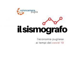 """UNIONCAMERE PUGLIA - IL SISMOGRAFO – Puglia: il 2020 """"pandemico"""" delle nostre imprese"""