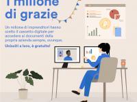 """1 milione le imprese che utilizzano il """"Cassetto digitale dell'imprenditore"""""""